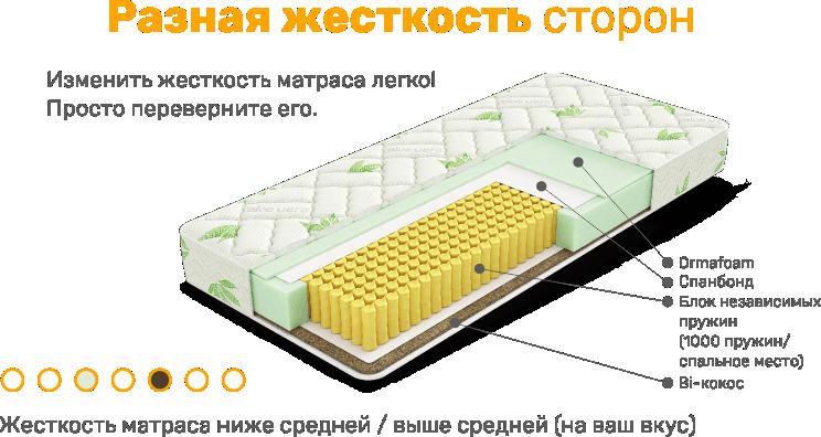 Матрасы для детской кровати в красноярске